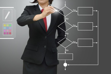 businesswoman drawing programming system flow diagram