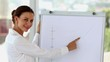 Businesswoman pointing to a curve on a whiteboard