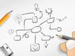 Nachricht Konzept Analyse Flipchart Erfolg Business