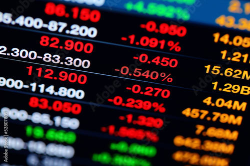 Display of stock market quotes