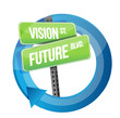 vision and future road sign cycle