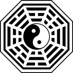 Pakua, Bagua, Feng Shui Symbol