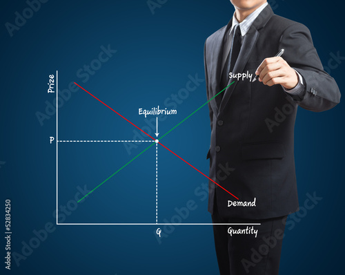 market economics concept with cross of supply and demand - 52834250