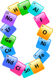 Periodic Table Of Elements Number 0 poster