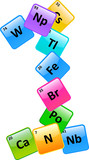 Periodic Table Of Elements Number 1 poster