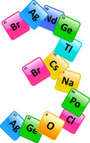 Periodic Table Of Elements Number 3 poster