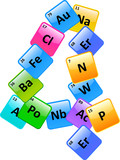 Periodic Table Of Elements Number 4 poster