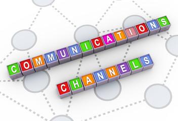 3d communications channels