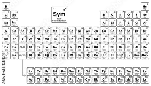 Tableau p riodique fichier vectoriel libre de droits sur for M tableau periodique