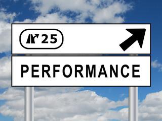 """Panneau """"PERFORMANCE"""" (succès excellence innovation business)"""