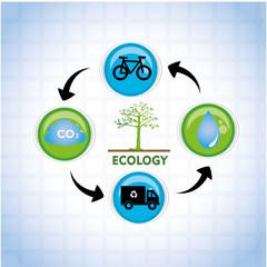 ecology tree