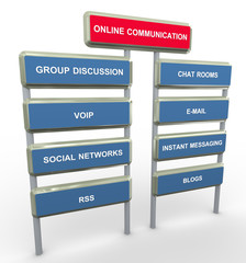 Copncept of Online communications