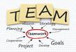 Teamwork words concept