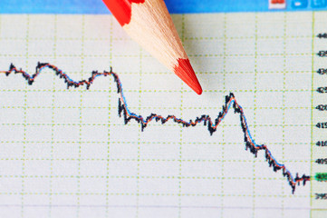 Downtrend chart and red pencil. Selective focus