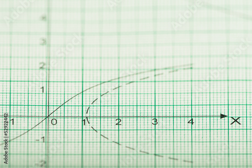 Mathematical drawings, concepts and strategies
