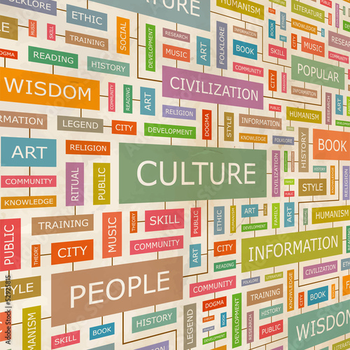 CULTURE. Word cloud concept illustration.