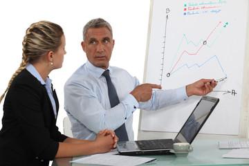 Boss pointing at flip-chart