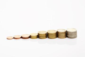 Geldmünzen, Stufe für Stufe 1