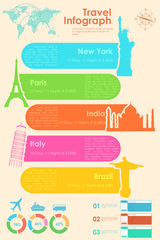 Travel Infographic Chart