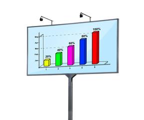 billboard with chart
