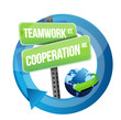 teamwork cooperation road sign illustration