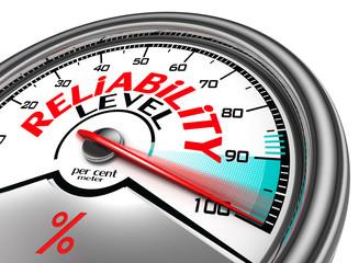 reliability level conceptual meter
