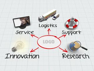 mm_innovation