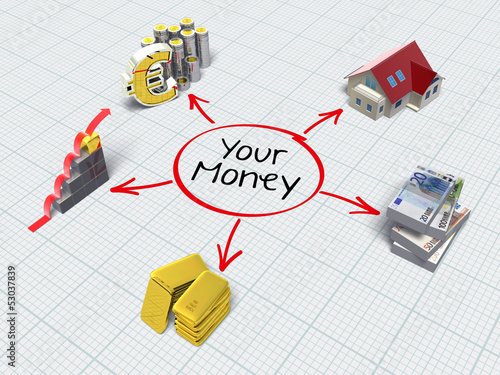 your_money