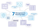7 MANAGEMENT & PLANNING TOOLS (decision-making affinity matrix)
