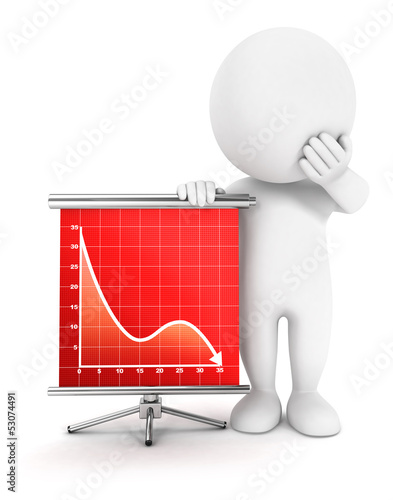 3d white people failure diagram