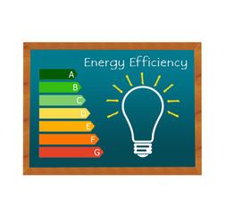 Pizarra que muestra la eficiencia energética