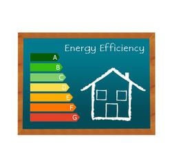 Pizarra ilustrando la certificación energética en edificios