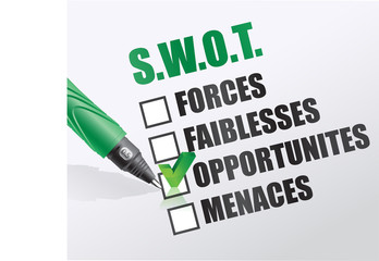 swot / FORCES, FAIBLESSES, OPPORTUNITES, MENACES