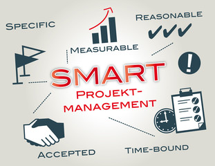 SMART Projektmanagement, keywords, Ziele, englisch