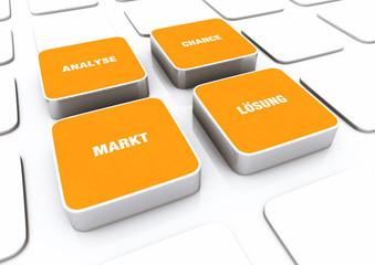 Pad Konzept Orange - Markt Analyse Chance Lösung 5