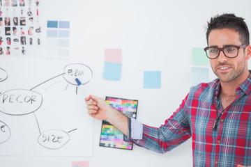 Interior designer presenting a chart