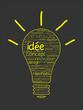 """Nuage de Tags """"IDEE"""" (idées solutions innovation créativité)"""