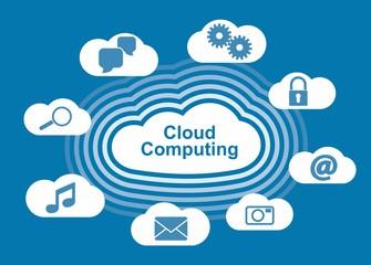 cloud computing metaphor