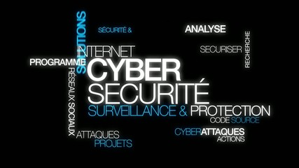Cyber sécurité protection attaque nuage de mots texte animation
