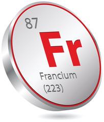 francium element