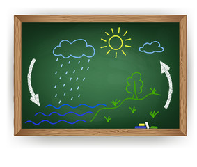 Vector schematic representation of the water cycle