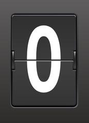Analog panoda sifir  rakamı
