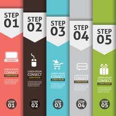 Banner Infographics with step