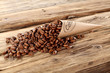 flavo of coffee