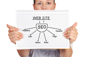 note pad with seo scheme