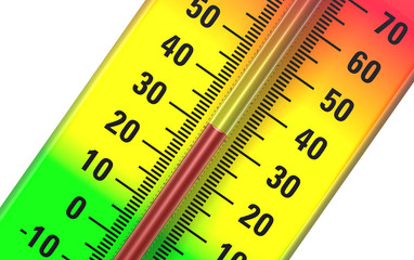 Thermometer & Temperatur