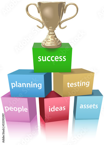 Business model win success trophy