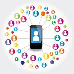 Netzwerk, netzwerken kommunikation