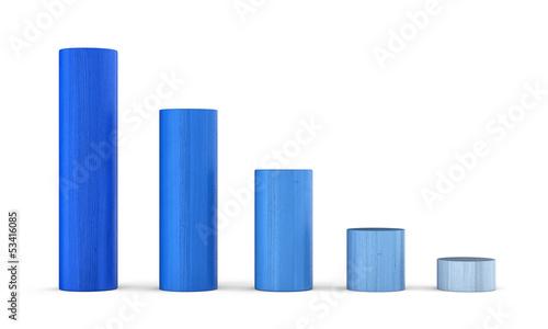 Abwärtstrend Blau - Bauklötze Diagramm