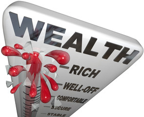Wealth Word Thermometer Rich Financial Security